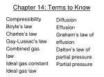 chapter 14 terms to know