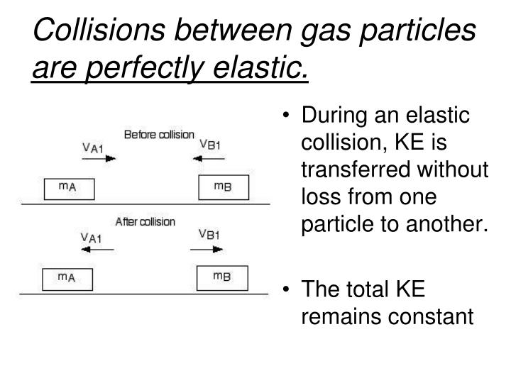 Collisions between gas particles
