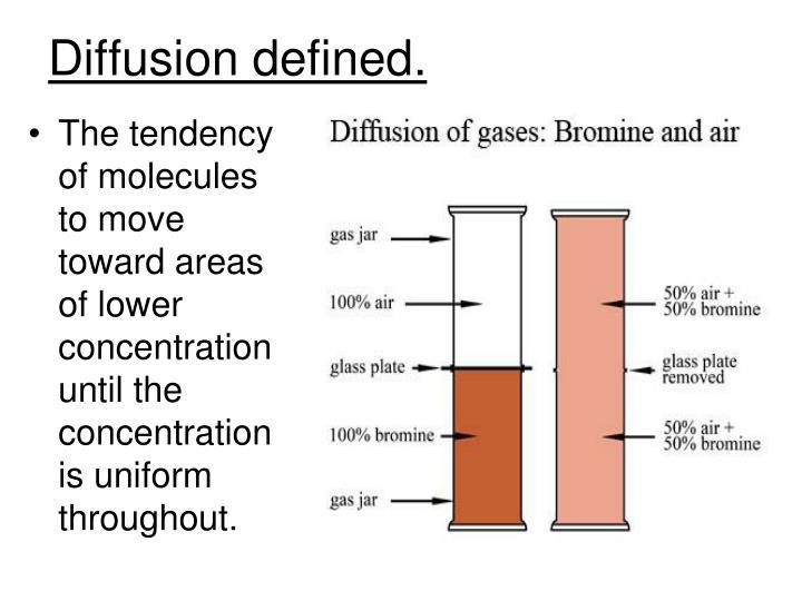 Diffusion defined.