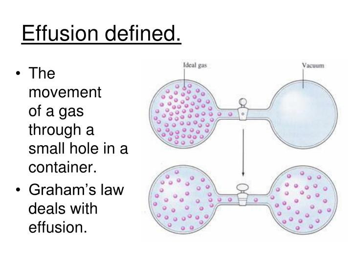 Effusion defined.