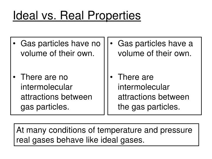 Ideal vs. Real Properties