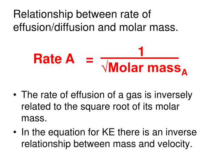 Relationship between rate of effusion/diffusion and molar mass.