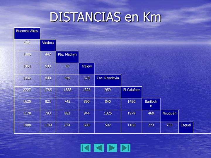 DISTANCIAS en Km