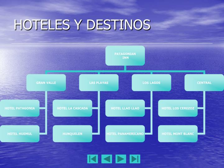 HOTELES Y DESTINOS