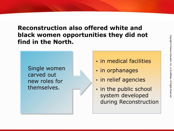 Reconstruction also offered white and black women opportunities they did not find in the North.