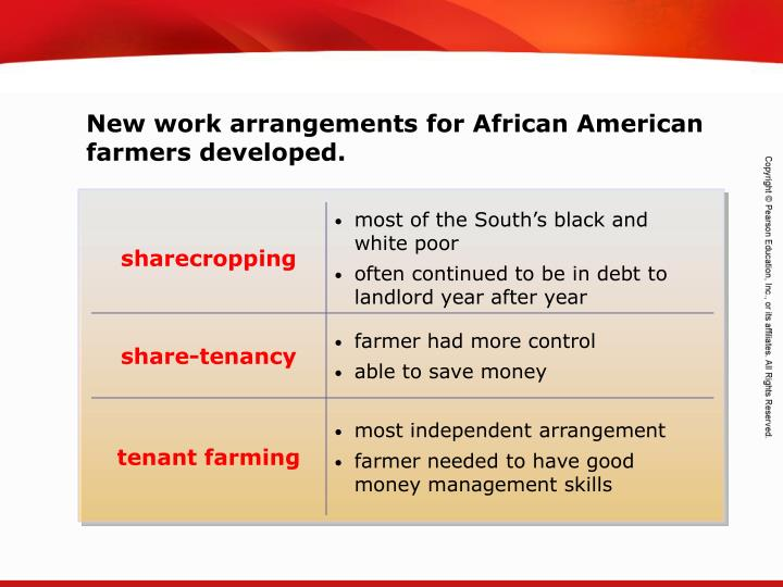 New work arrangements for African American farmers developed.