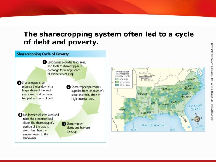The sharecropping system often led to a cycle of debt and poverty.