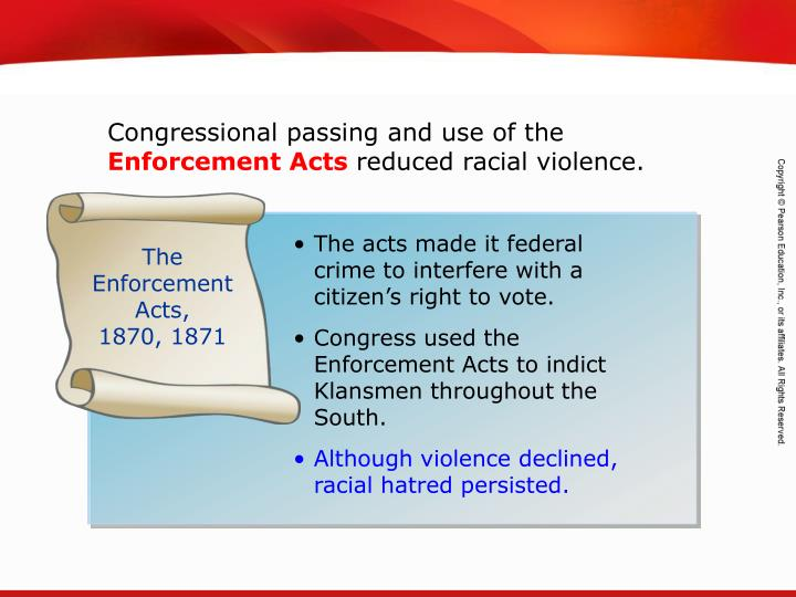 Congressional passing and use of the