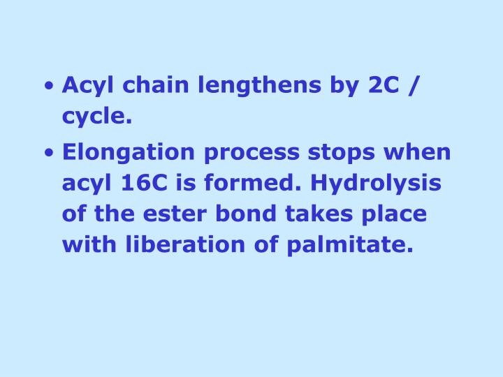 Acyl chain lengthens by 2C / cycle.