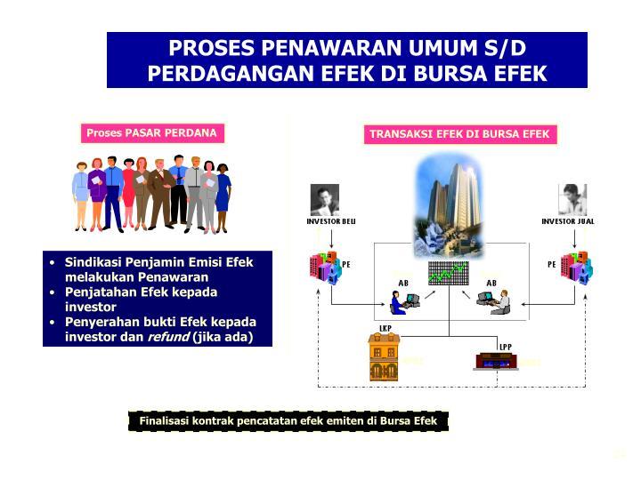 PROSES PENAWARAN UMUM S/D PERDAGANGAN EFEK DI BURSA EFEK