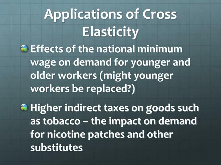 Applications of Cross Elasticity