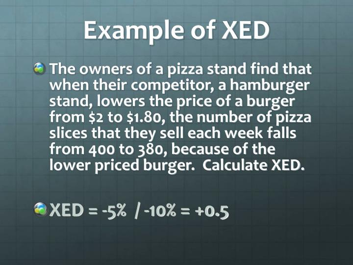 Example of XED