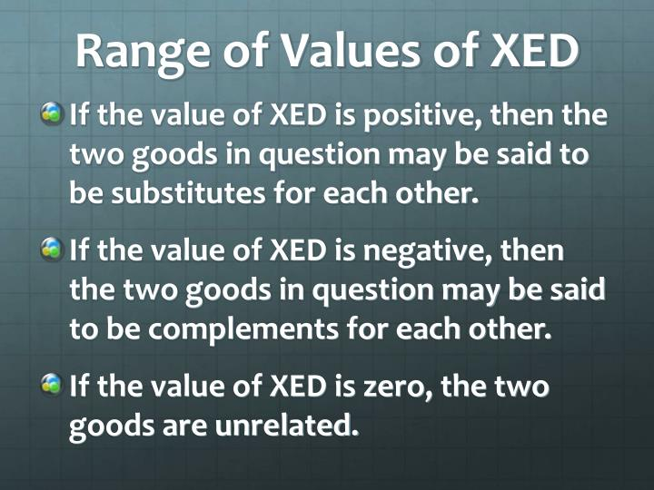Range of Values of XED