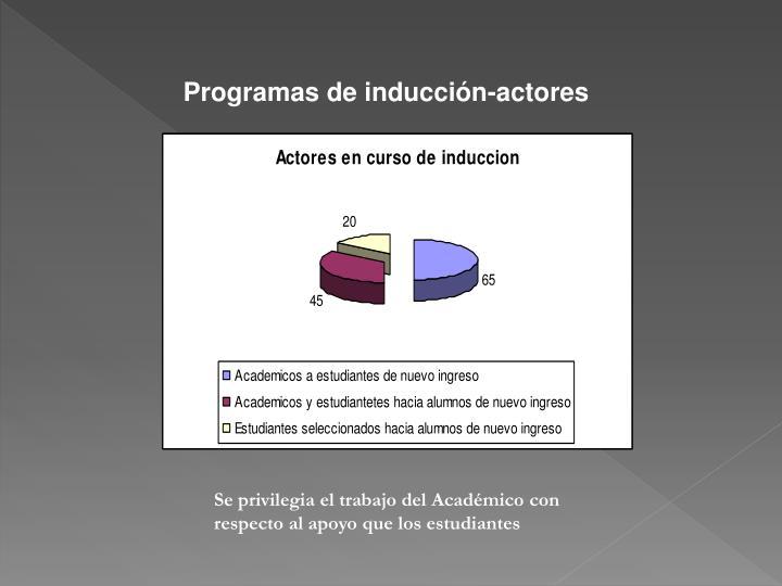 Programas de inducción-actores