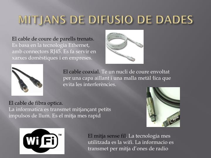 MITJANS DE DIFUSIO DE DADES