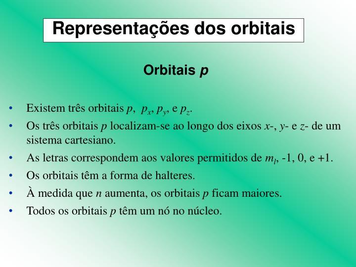 Representações dos orbitais
