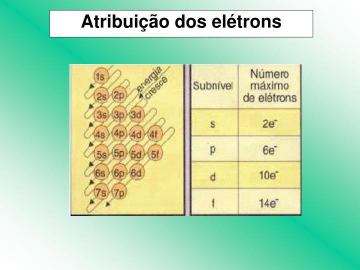 Atribuição dos elétrons