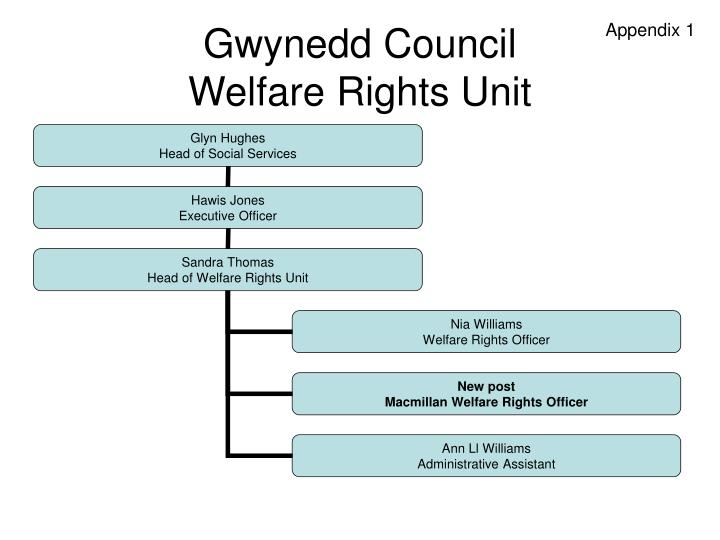 Gwynedd council welfare rights unit
