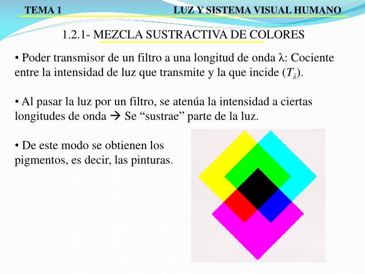 1.2.1- MEZCLA SUSTRACTIVA DE COLORES