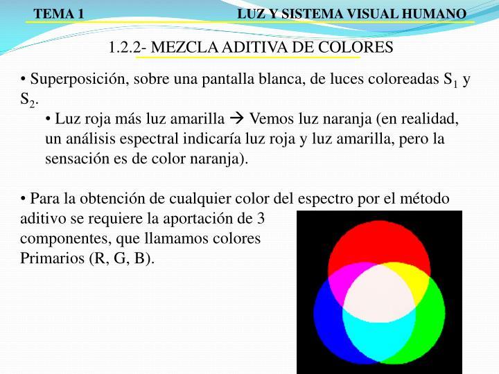 1.2.2- MEZCLA ADITIVA DE COLORES
