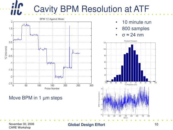 Cavity BPM Resolution at ATF