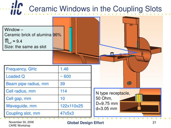 Ceramic Windows in the Coupling Slots