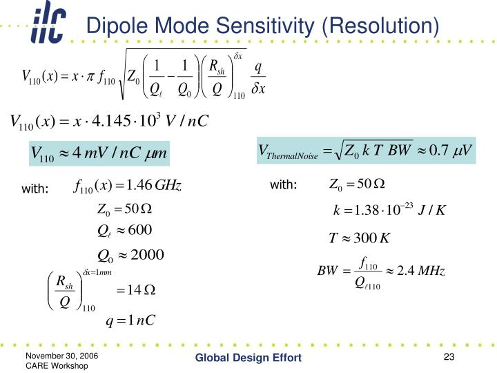 Dipole Mode Sensitivity (Resolution)