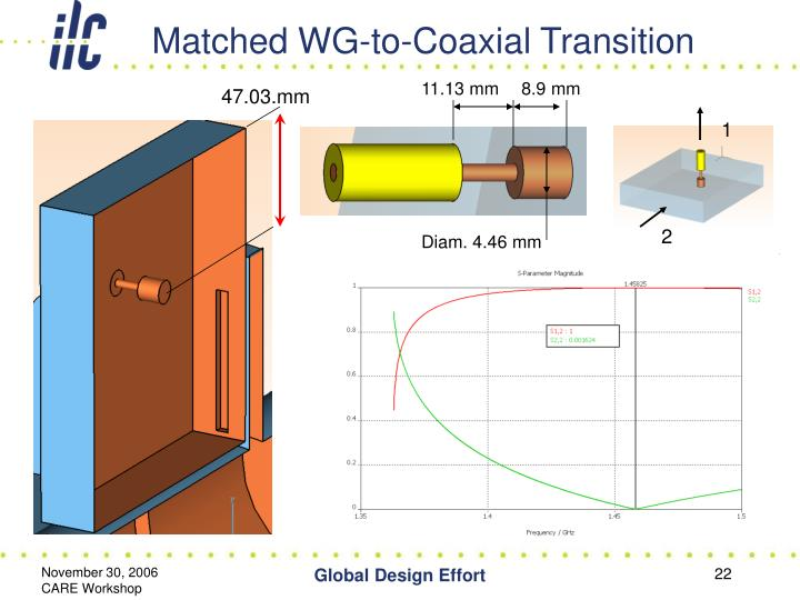 Matched WG-to-Coaxial Transition