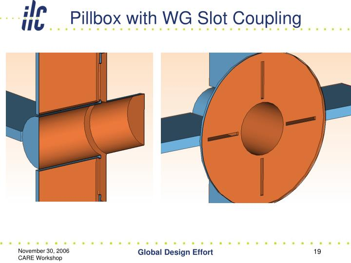Pillbox with WG Slot Coupling