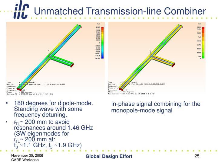 Unmatched Transmission-line Combiner