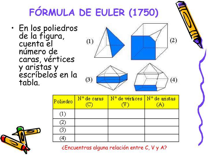 FÓRMULA DE EULER (1750)
