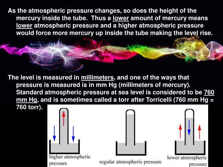 As the atmospheric pressure changes, so does the height of the mercury inside the tube.  Thus a