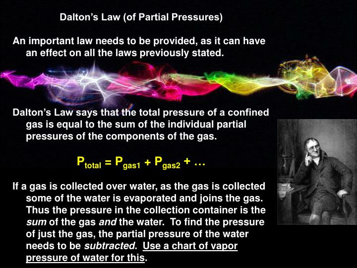 Dalton's Law (of Partial Pressures)