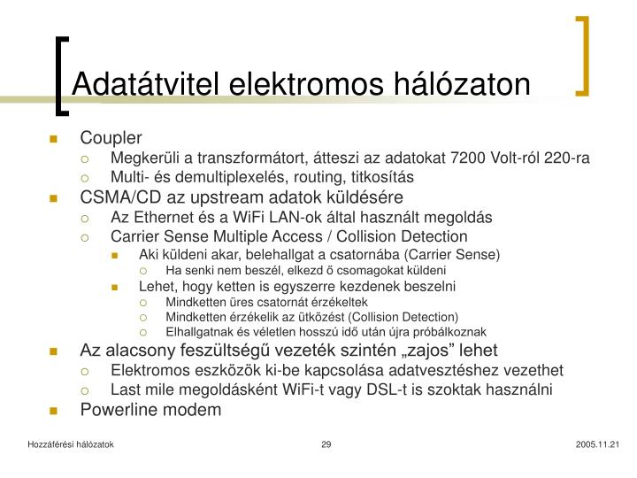 Adatátvitel elektromos hálózaton