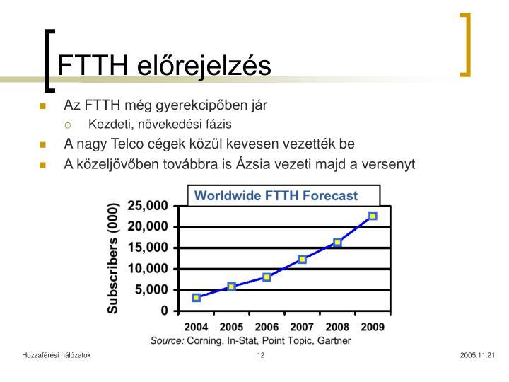 FTTH előrejelzés