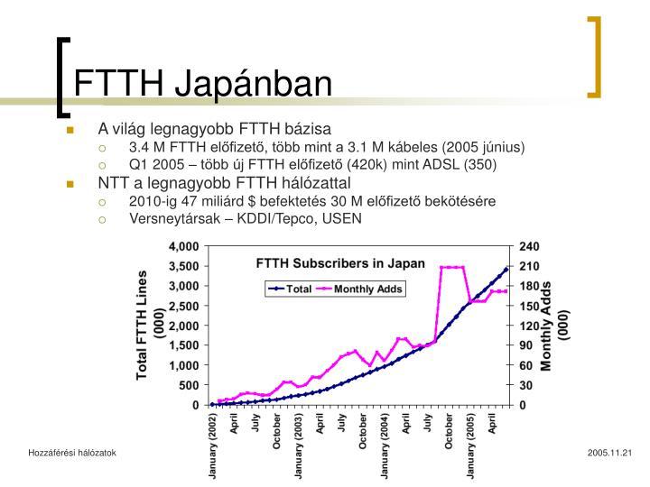 FTTH Japánban