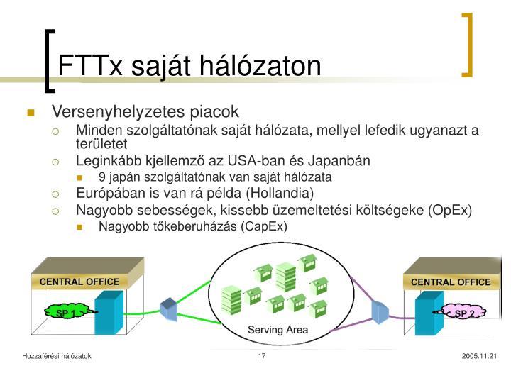 FTTx saját hálózaton