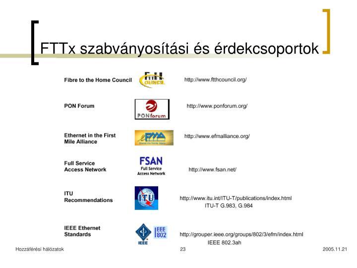 FTTx szabványosítási és érdekcsoportok