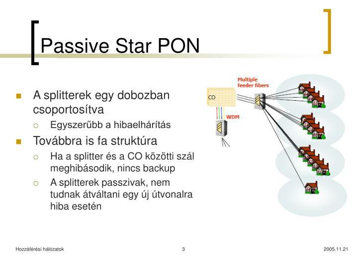 Passive Star PON
