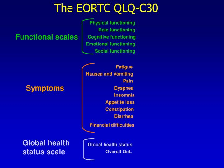 The EORTC QLQ-C30