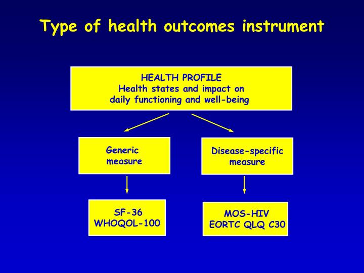 Type of health outcomes instrument