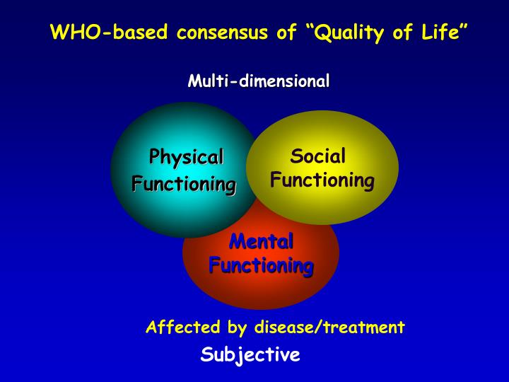 "WHO-based consensus of ""Quality of Life"""
