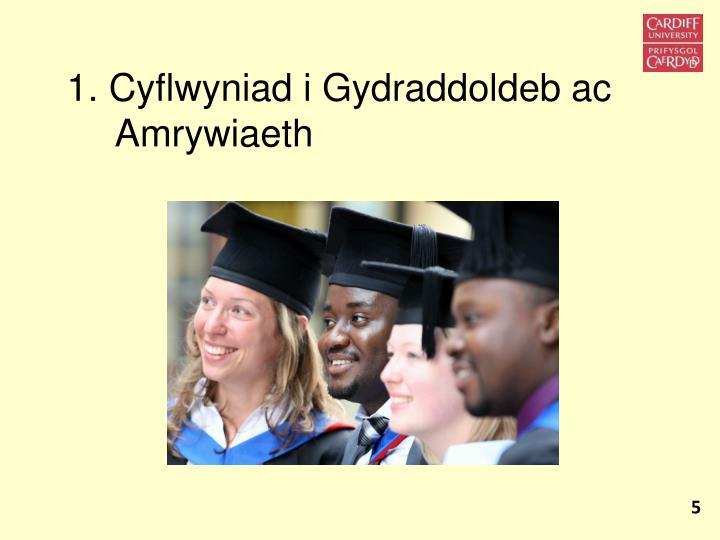 1. Cyflwyniad i Gydraddoldeb ac Amrywiaeth