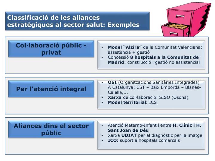Classificació de les aliances estratègiques al sector salut: Exemples