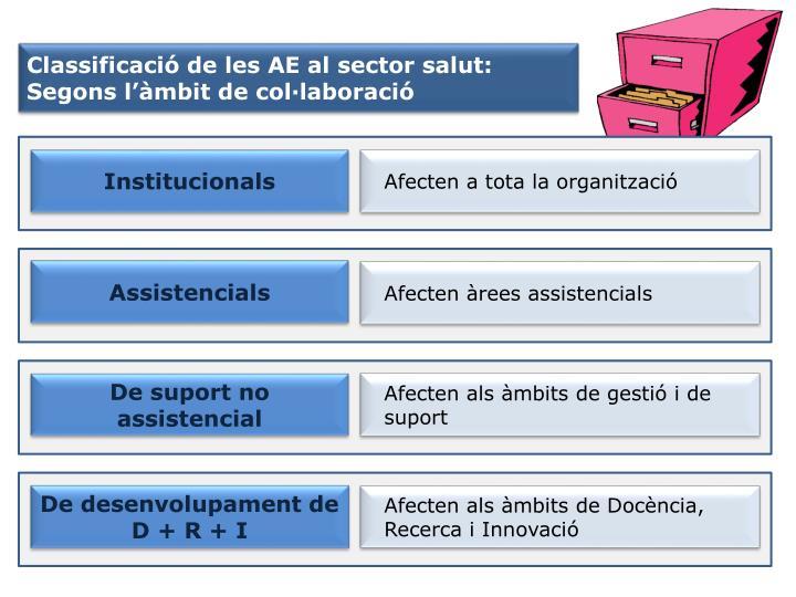 Classificació de les AE al sector salut: