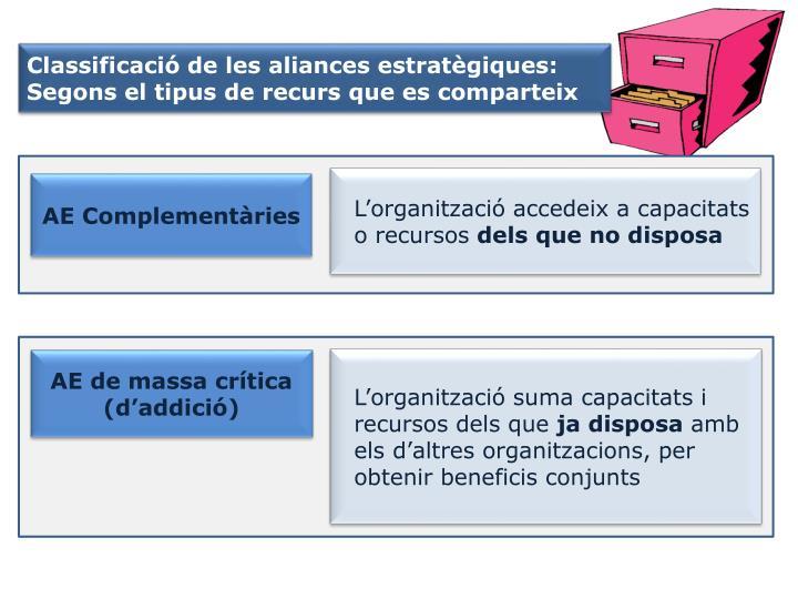 Classificació de les aliances estratègiques: