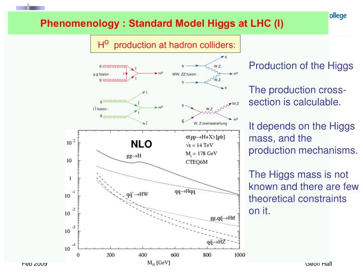 Production of the Higgs