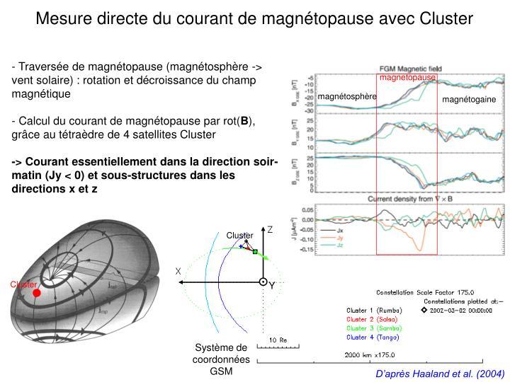 Mesure directe du courant de magnétopause avec Cluster