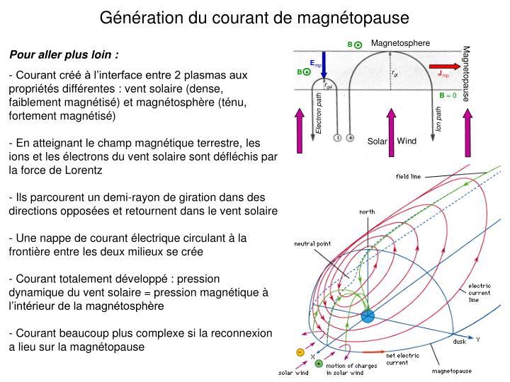 Génération du courant de magnétopause
