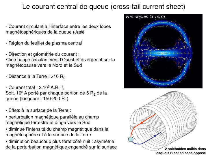 Le courant central de queue (cross-tail current sheet)